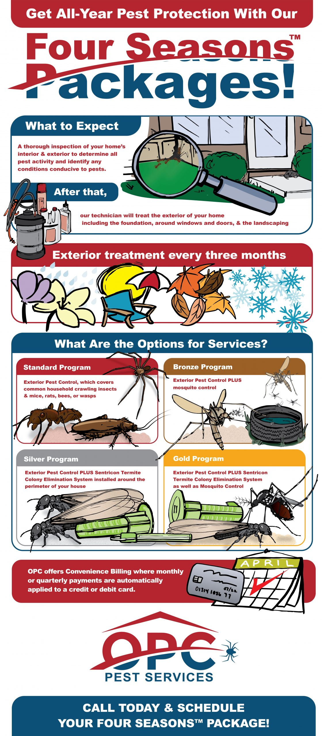 OPC Pest Services - Four Seasons Infographic