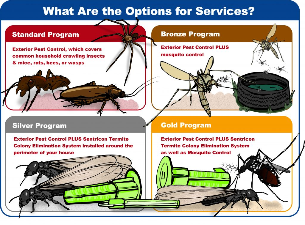 OPC Pest Services - Four Seasons Blog - Options for Services