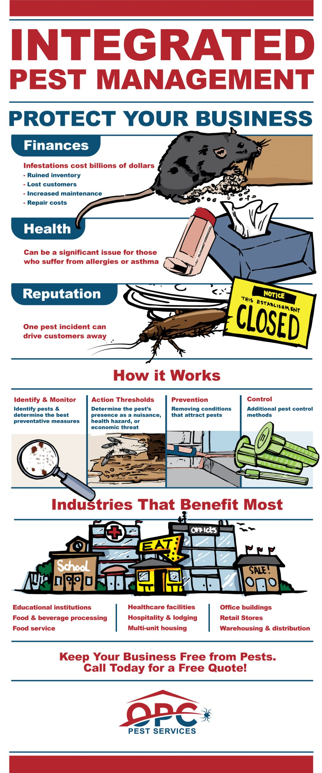 OPC Pest Services - Integrated Pest Management Infographic